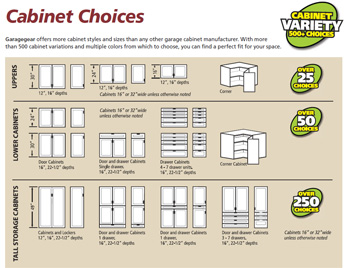 garage cabinet choices
